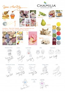Chamilia Design Board, Showing themes and first ideas for beads.