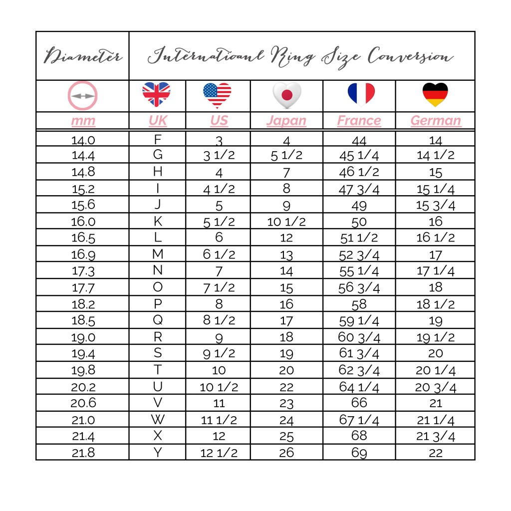 Faqs about jewellery kimberley selwood below shows you the conversion chart of international ring sizes and dimensions nvjuhfo Images