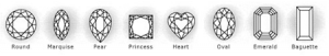 different cuts of diamonds choosing and engagement ring, the 4c's explained